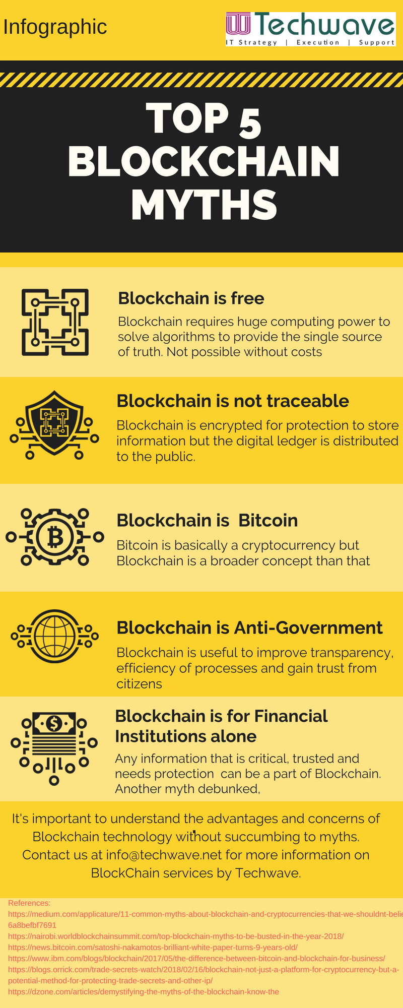 TOP 5 common blockchain myths