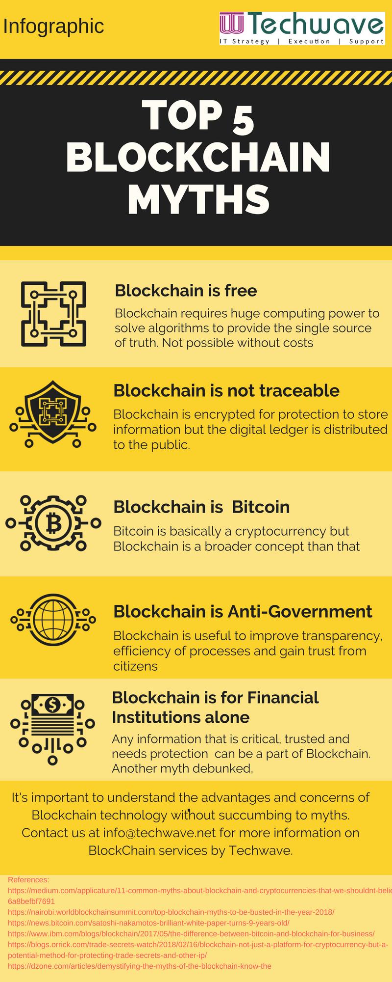 TOP 5 common blockchain myths