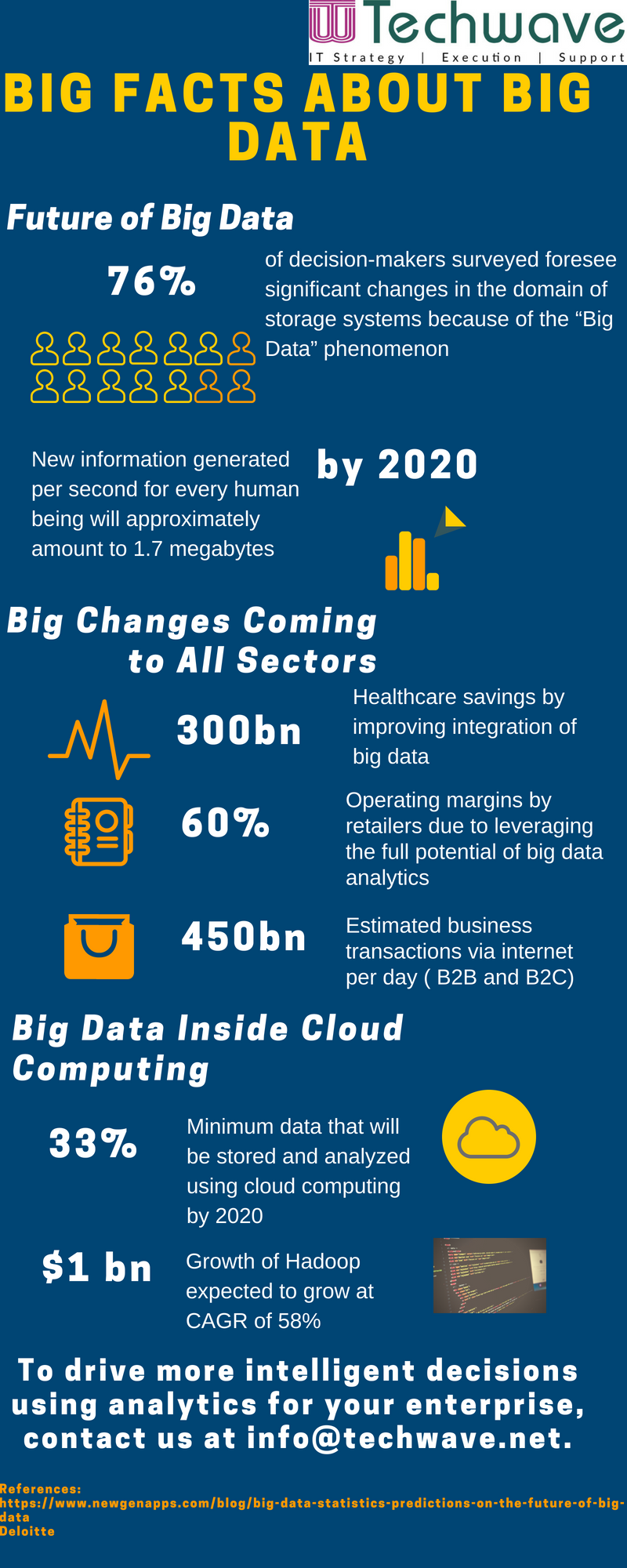 Big Facts about Big Data